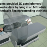 Age-based patterns of patellarmaltracking require tailored care